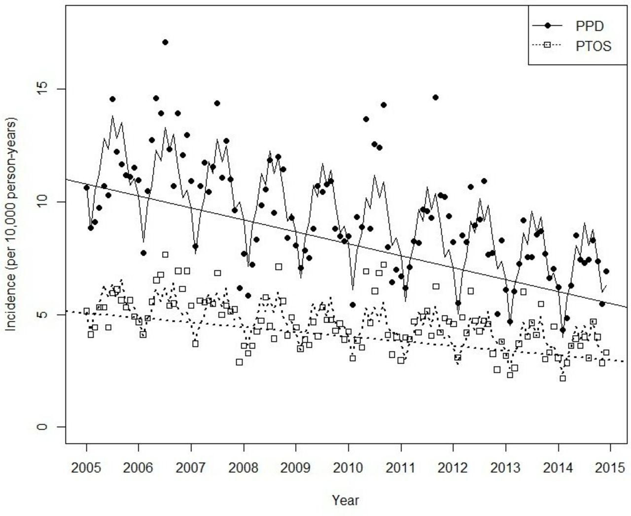 Firearm assault in Philadelphia, 2005–2014: a comparison of police